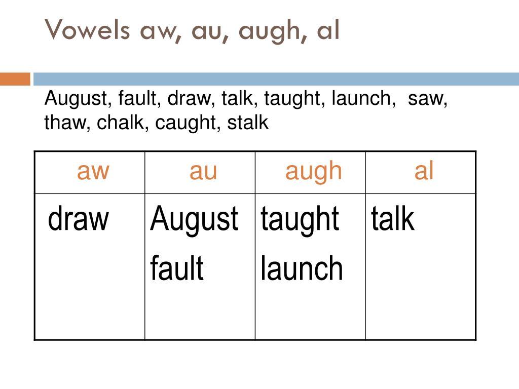 Vowels aw, au, augh, al