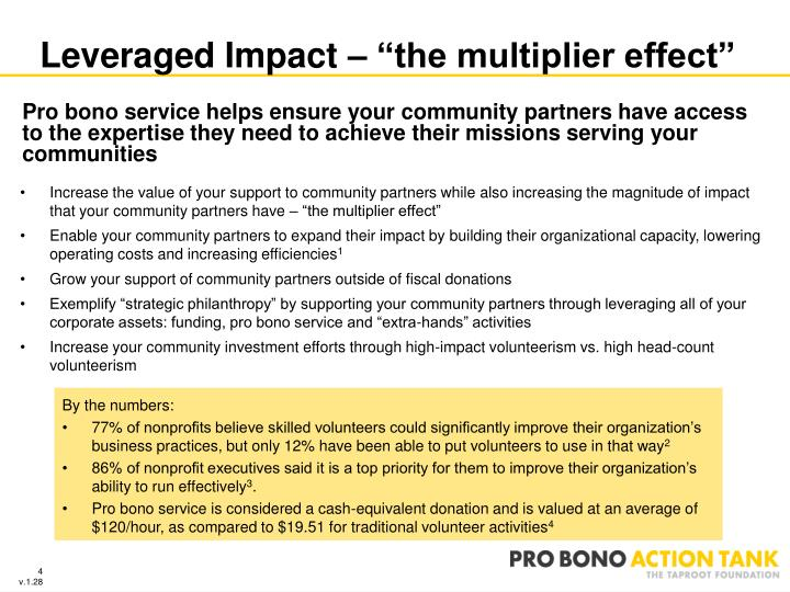 """Leveraged Impact – """"the multiplier effect"""""""