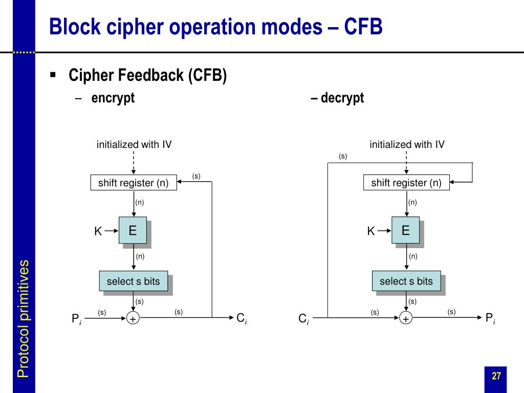 Block cipher operation modes – CFB