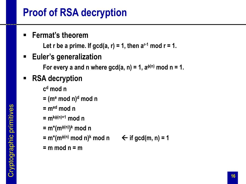 Proof of RSA decryption