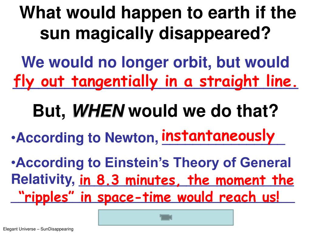 What would happen to earth if the sun magically disappeared?