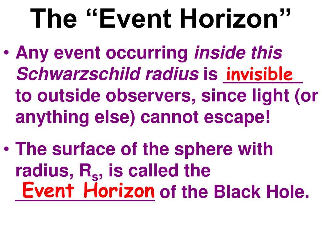 """The """"Event Horizon"""""""