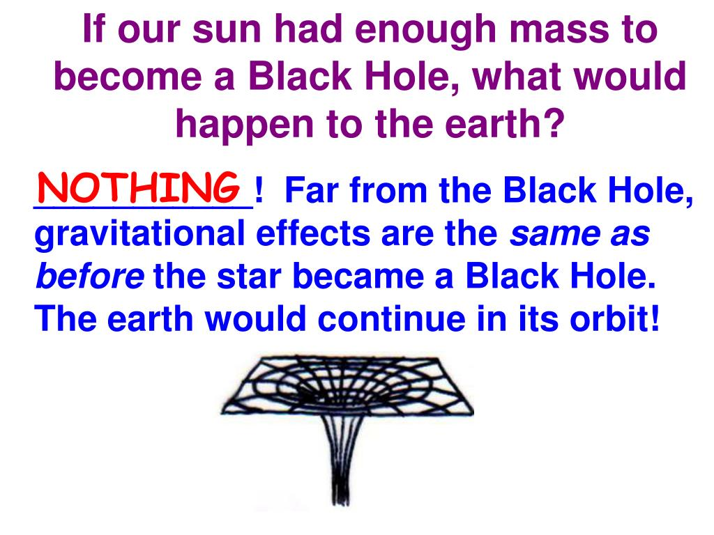 If our sun had enough mass to become a Black Hole, what would happen to the earth?