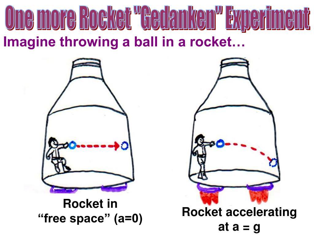 """One more Rocket """"Gedanken"""" Experiment"""
