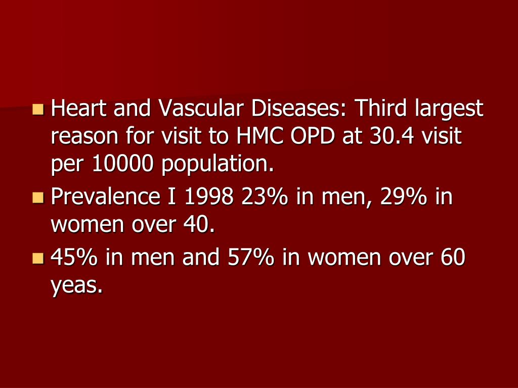 Heart and Vascular Diseases: Third largest reason for visit to HMC OPD at 30.4 visit per 10000 population.
