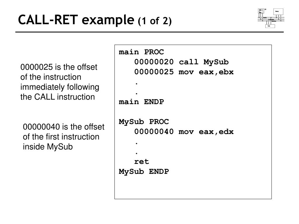 CALL-RET example