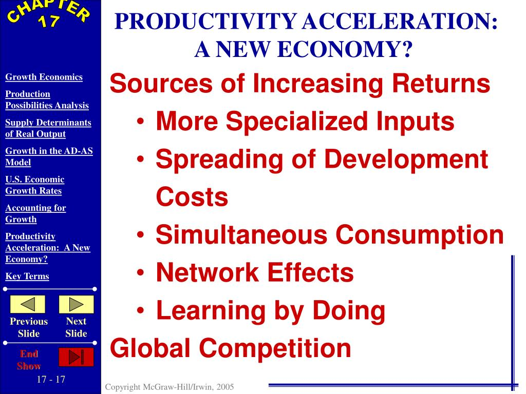 PRODUCTIVITY ACCELERATION: