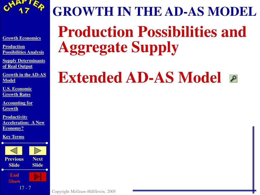 GROWTH IN THE AD-AS MODEL