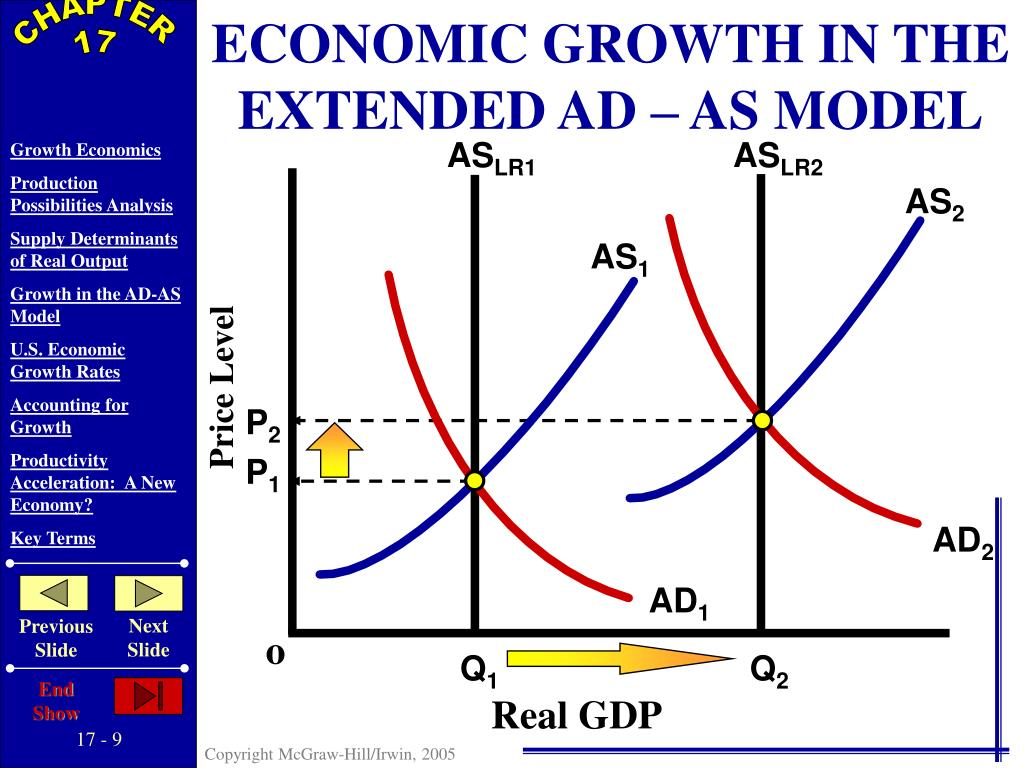 ECONOMIC GROWTH IN THE