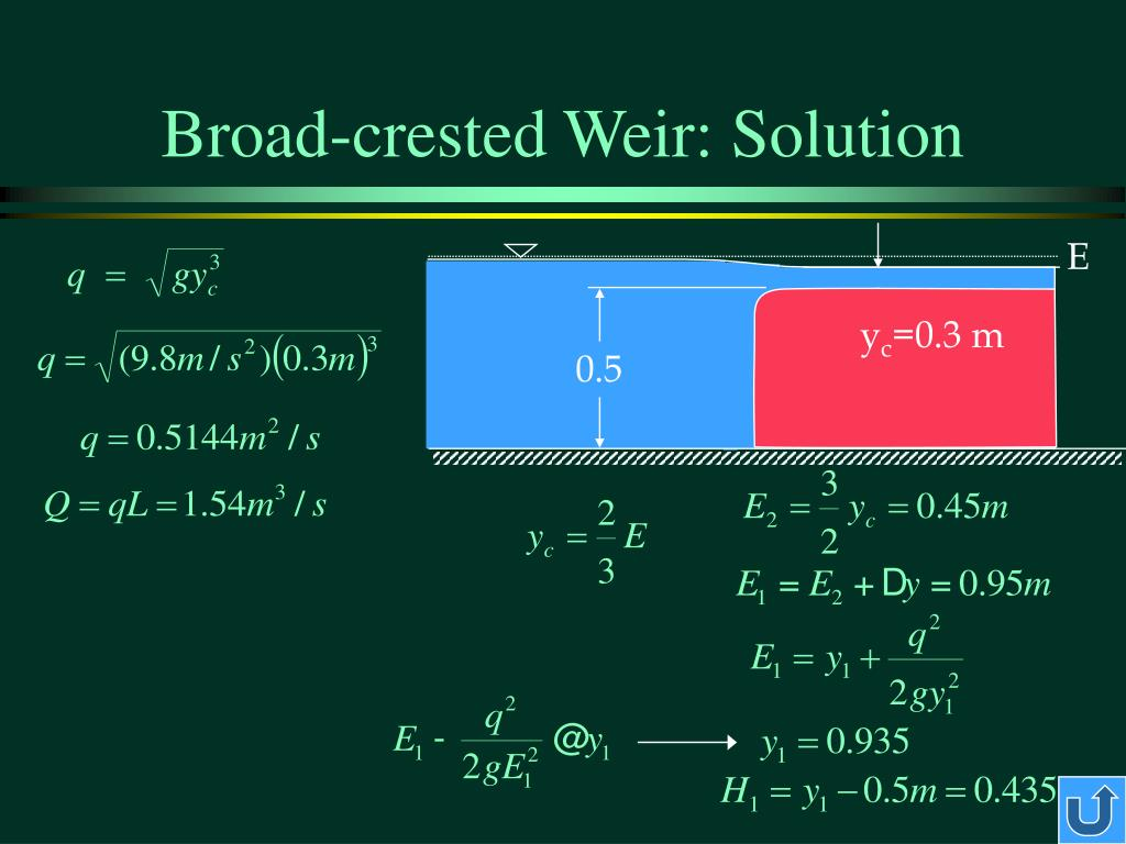 Broad-crested Weir: Solution