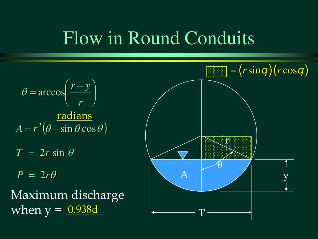 Flow in Round Conduits