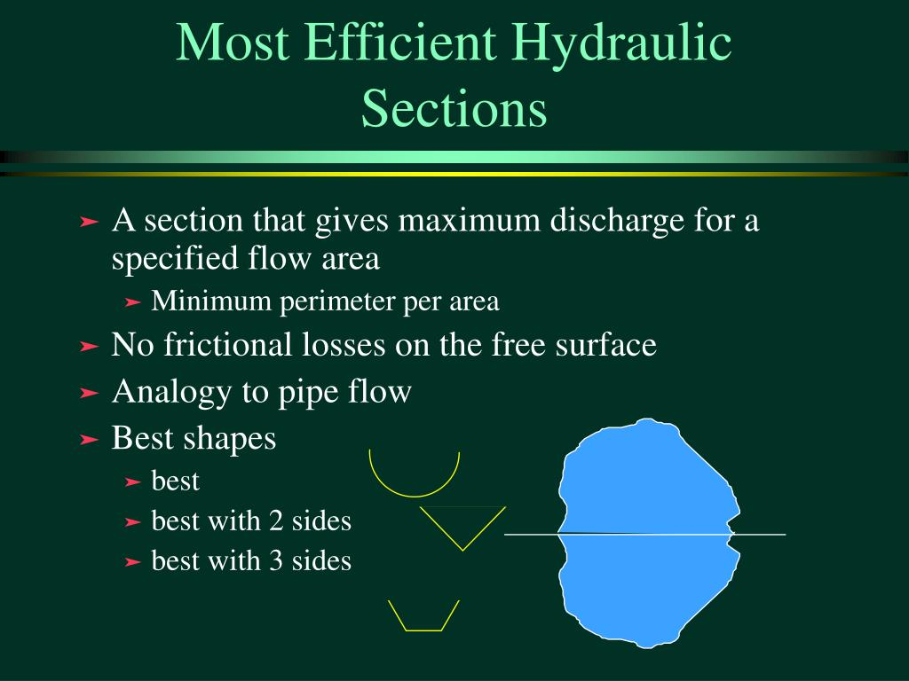 Most Efficient Hydraulic Sections