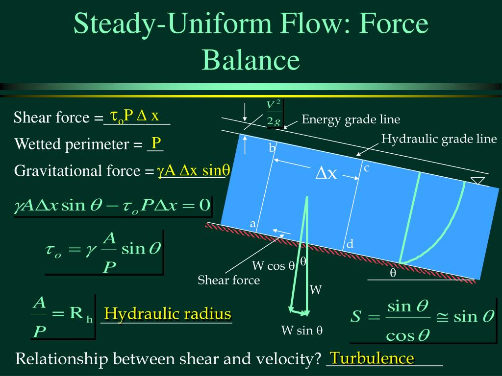 Steady-Uniform Flow: Force Balance