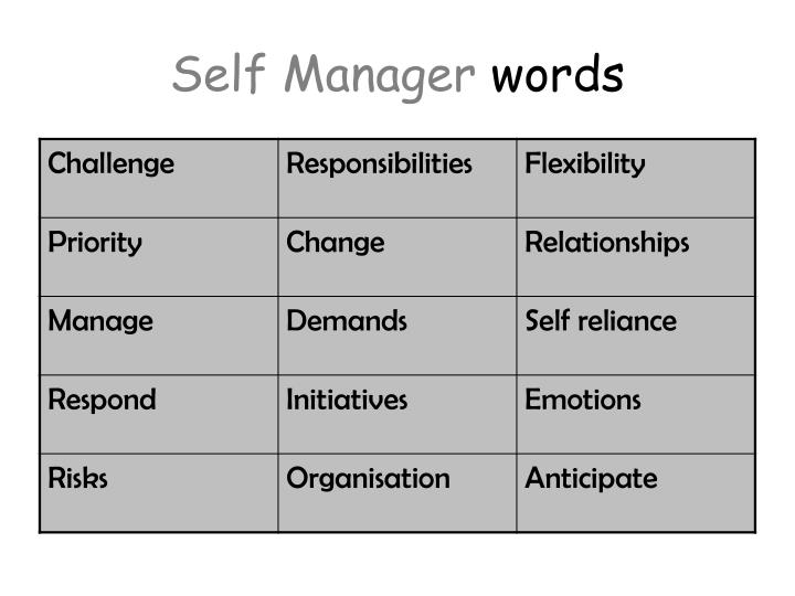 Self manager words