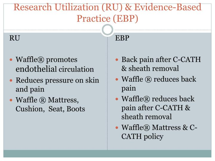 Research Utilization (RU) & Evidence-Based Practice (EBP)