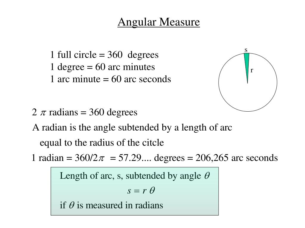 Angular Measure