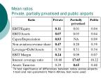 mean ratios private partially privatised and public airports
