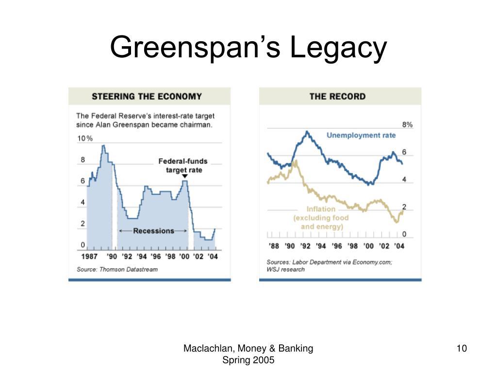 Greenspan's Legacy
