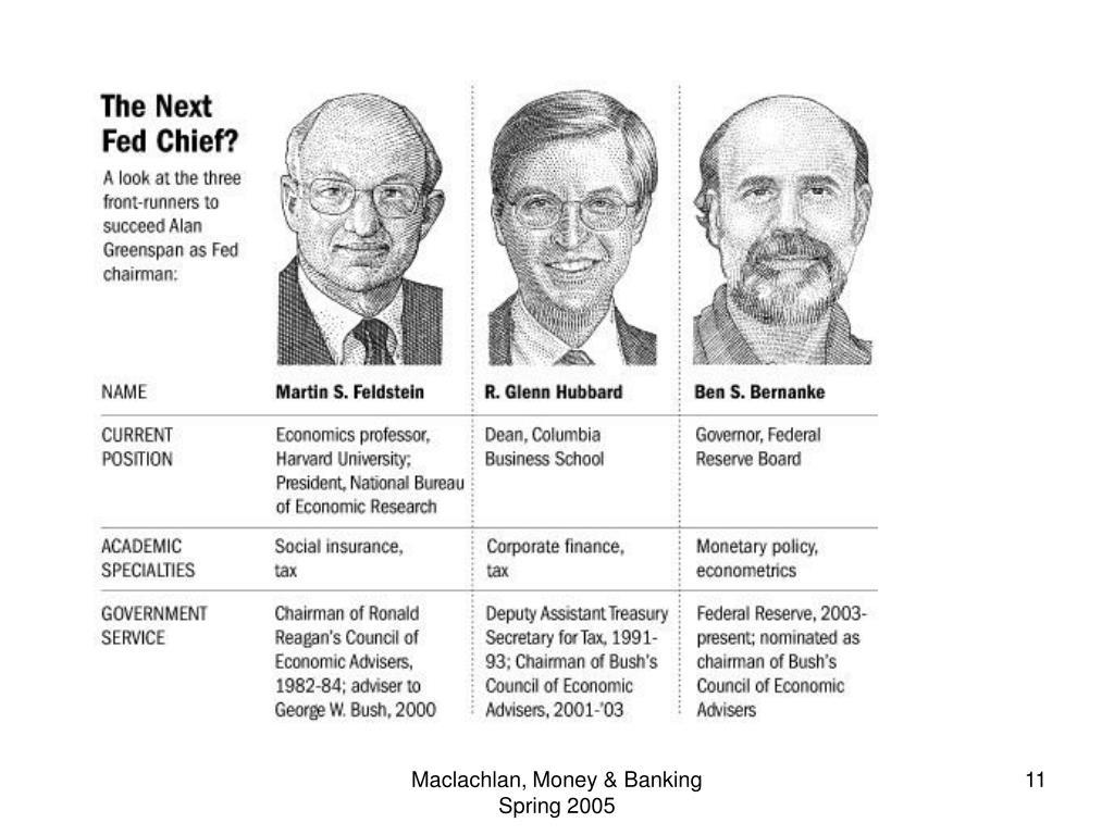 Maclachlan, Money & Banking                                  Spring 2005