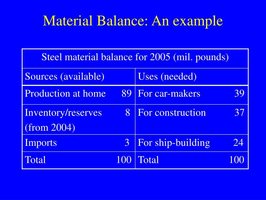 Material Balance: An example