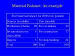 material balance an example8