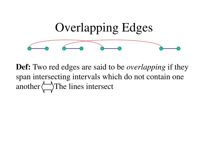 Overlapping Edges