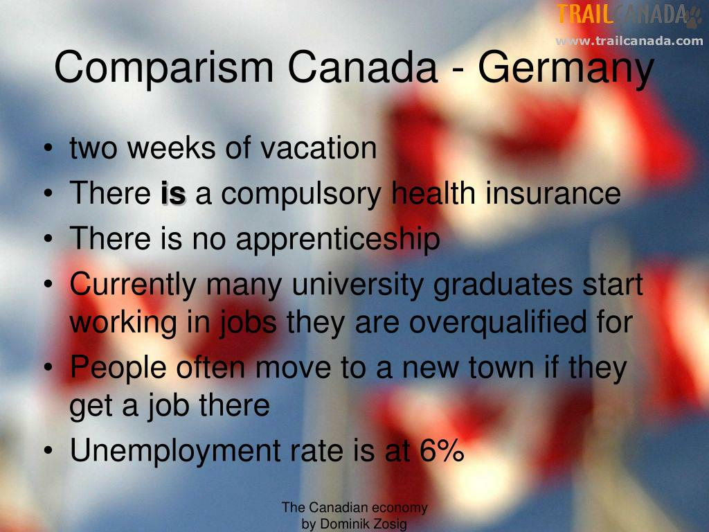 Comparism Canada - Germany