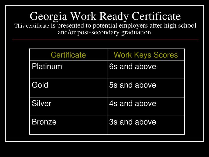 Georgia Work Ready Certificate