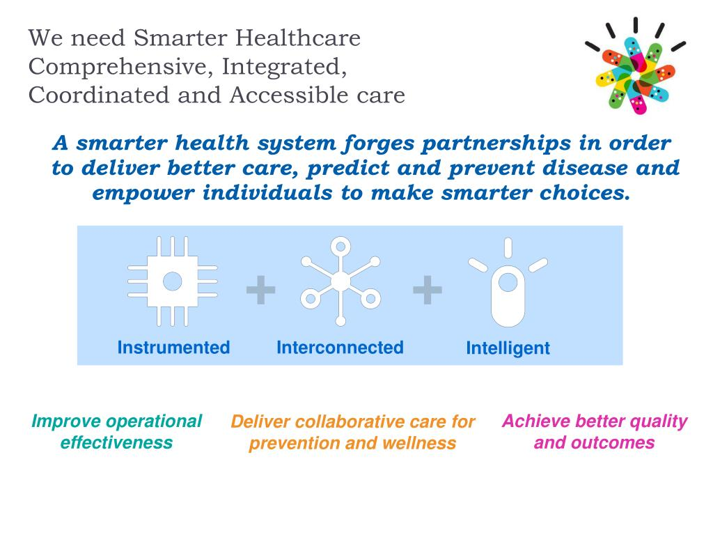 We need Smarter Healthcare Comprehensive, Integrated, Coordinated and Accessible care