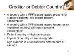 creditor or debtor country