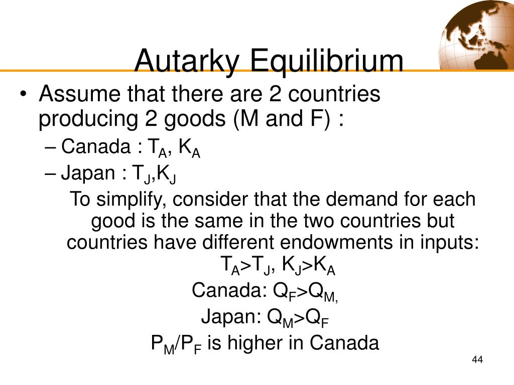 Autarky Equilibrium