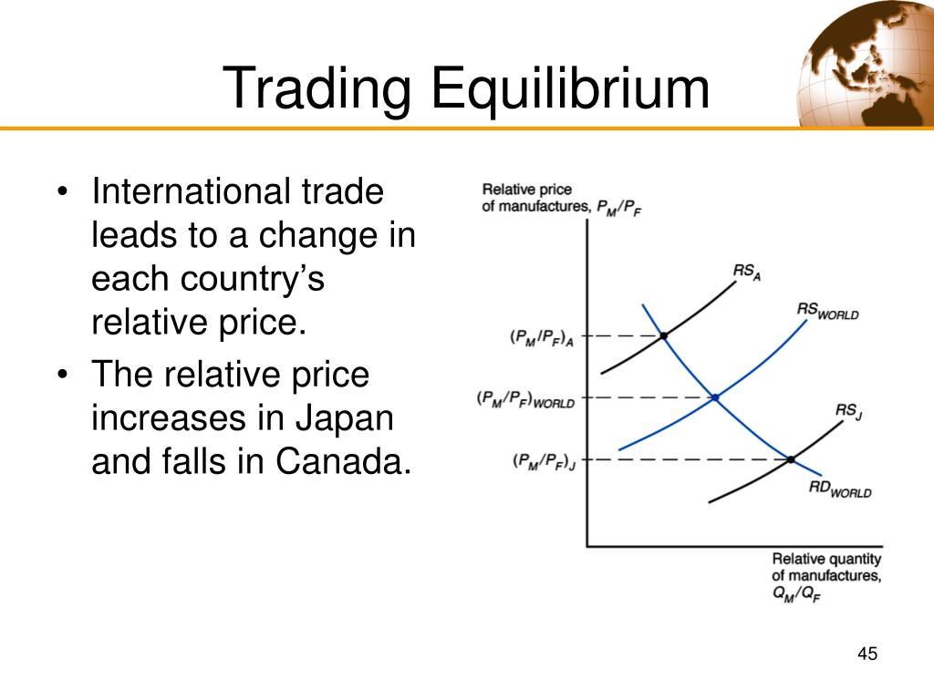 Trading Equilibrium