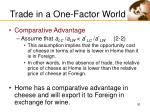trade in a one factor world30