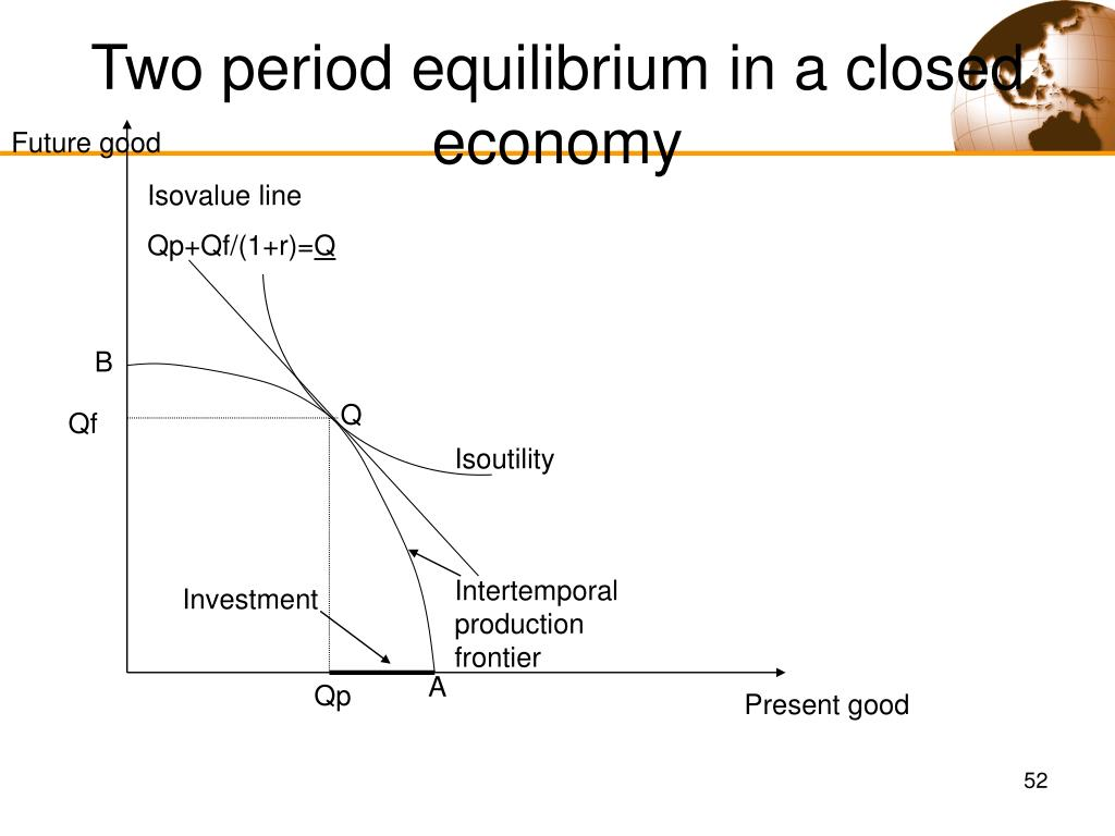 Two period equilibrium in a closed economy