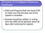 carryover of unobligated balances continued