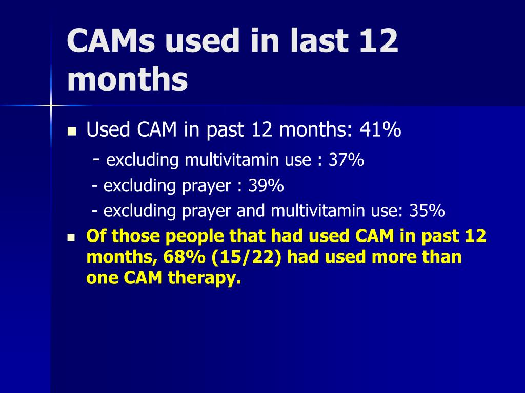 CAMs used in last 12 months