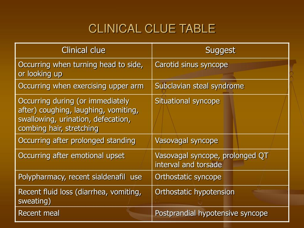 CLINICAL CLUE TABLE
