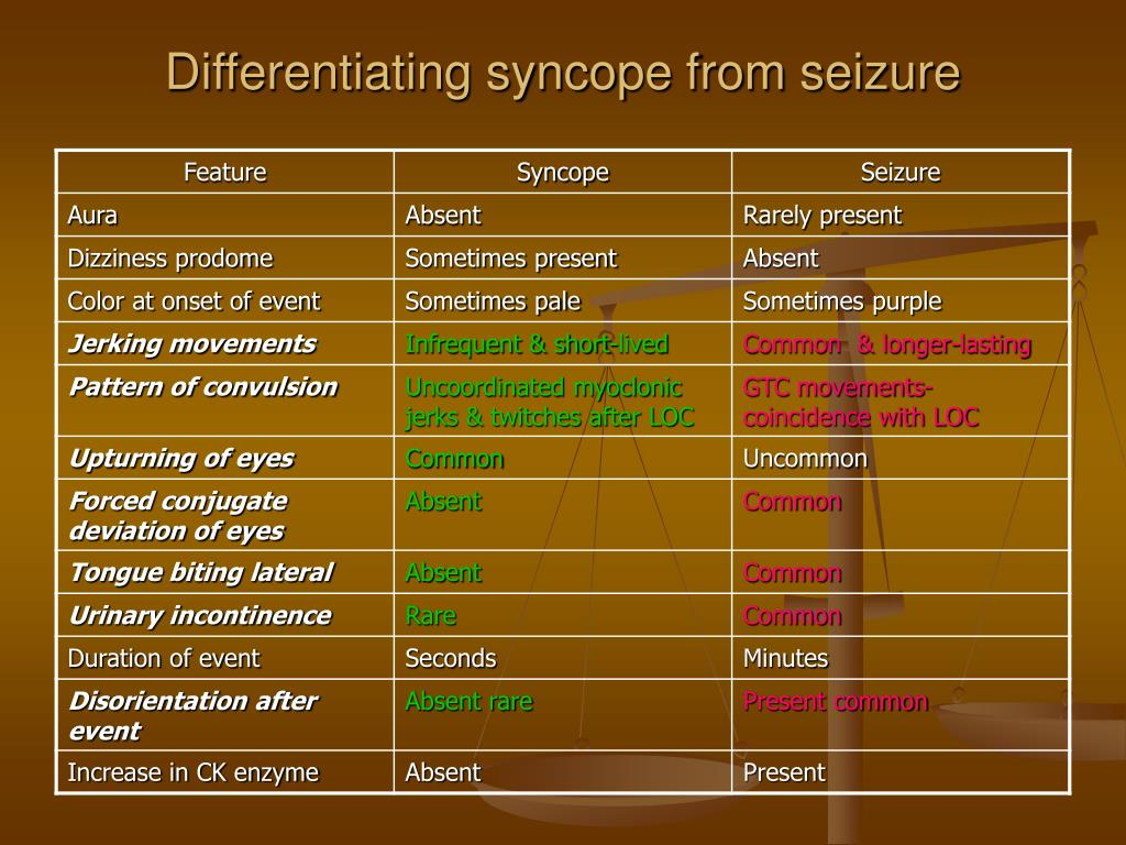 Differentiating syncope from seizure