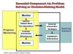 essential component 4 problem solving or decision making model
