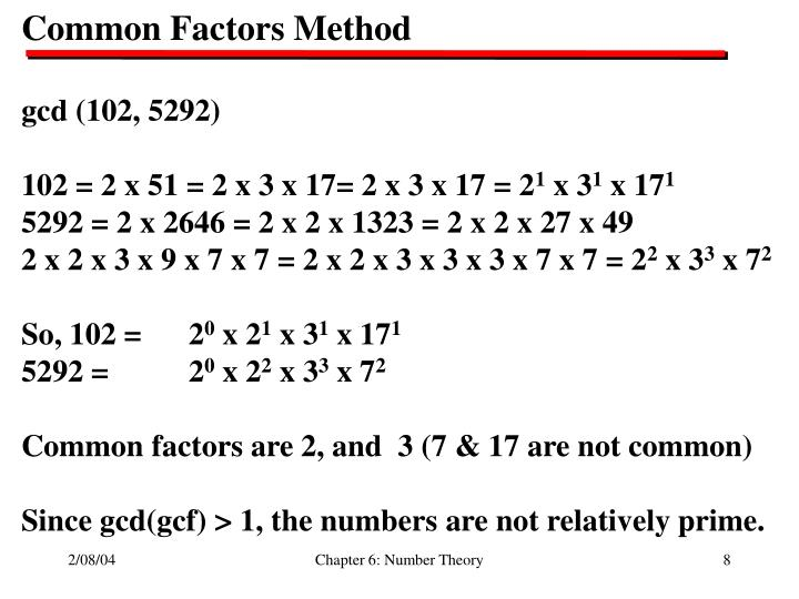 Common Factors Method