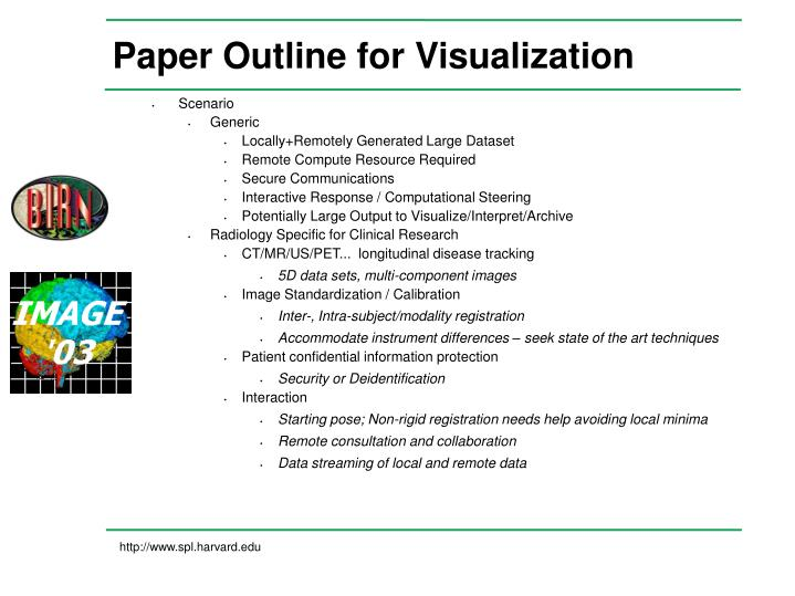 Paper Outline for Visualization