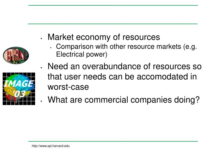 Market economy of resources