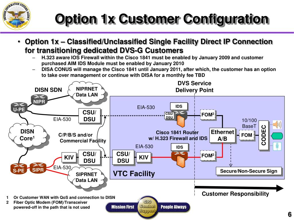 Option 1x Customer Configuration