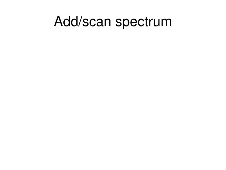 Add scan spectrum