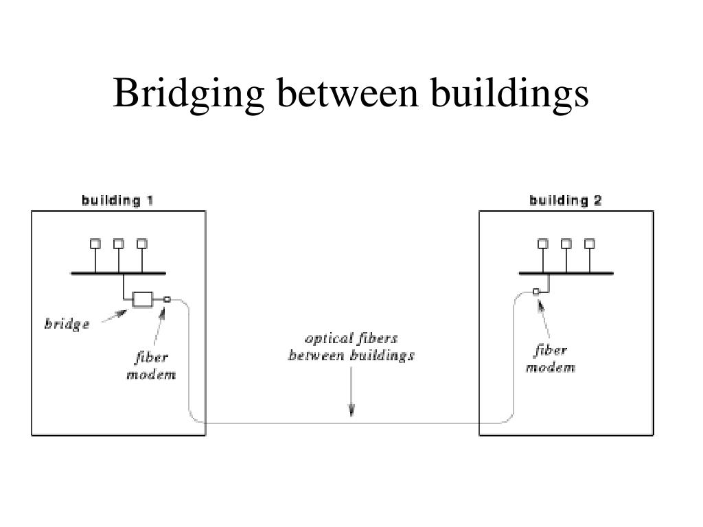 Bridging between buildings