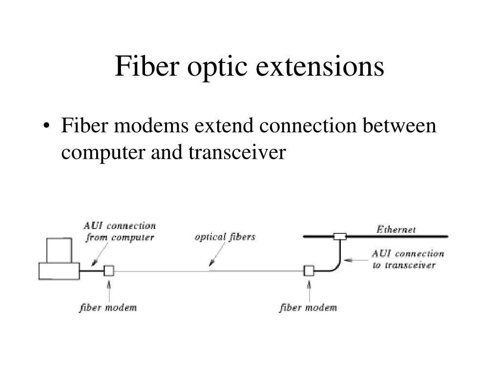 Fiber optic extensions