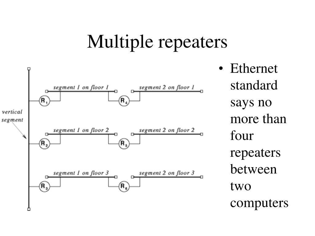 Multiple repeaters