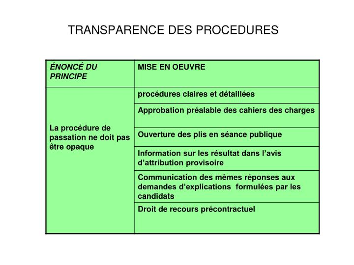 TRANSPARENCE DES PROCEDURES