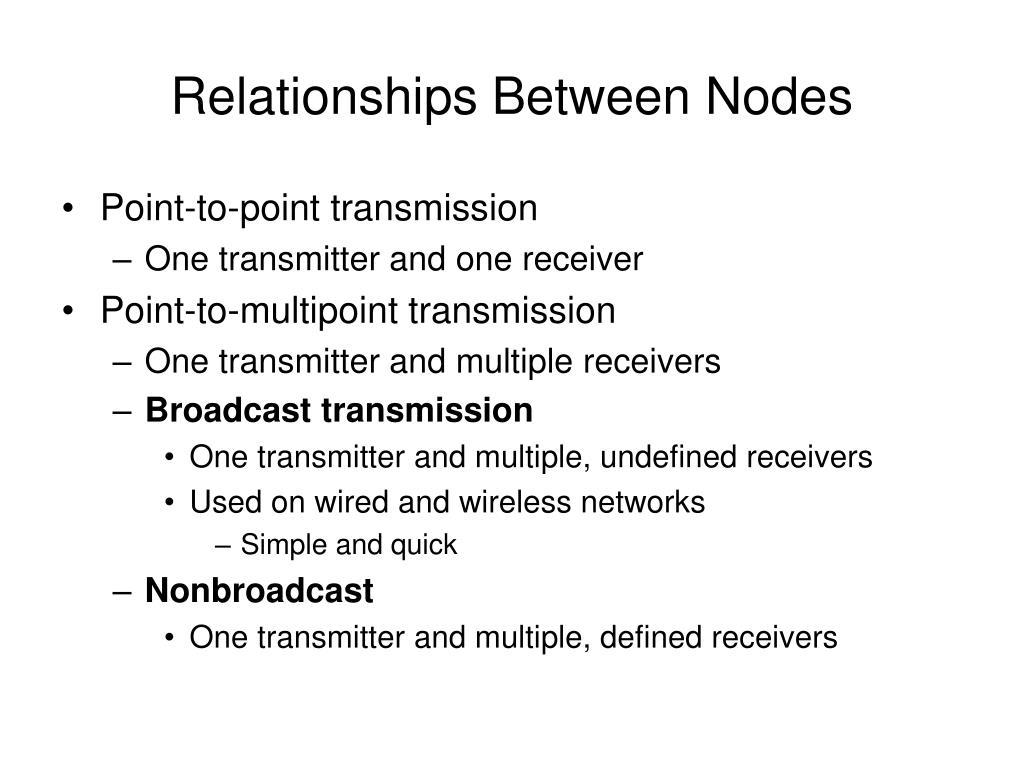Relationships Between Nodes