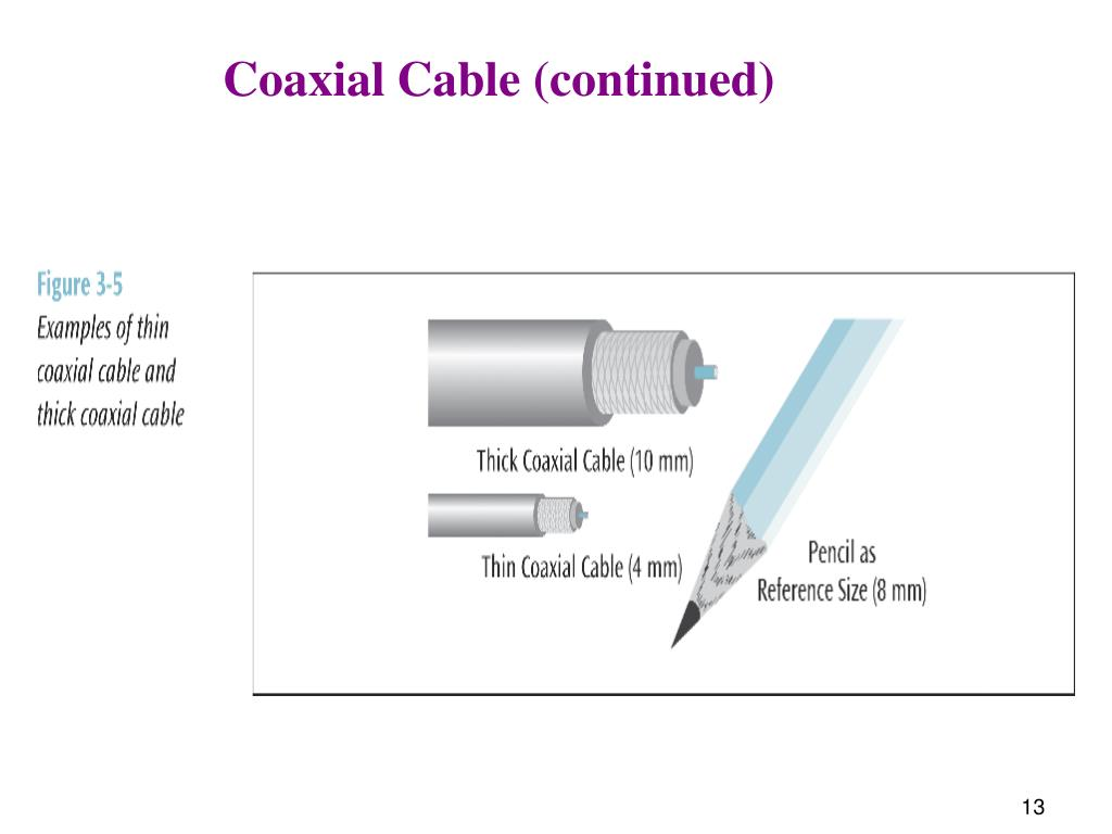 Coaxial Cable (continued)